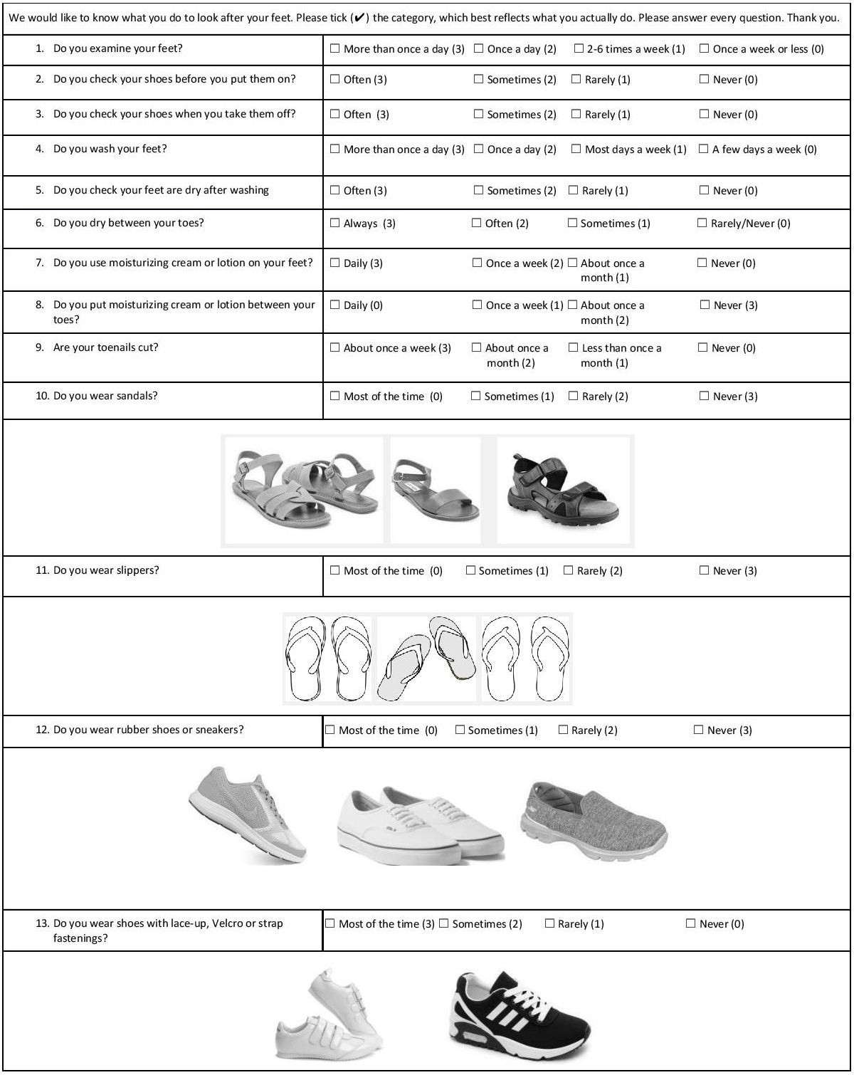 View of Knowledge and Practice of Diabetic Foot Care in ...
