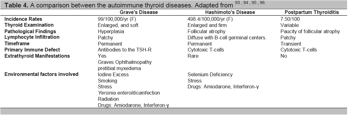 View of The Immunology of Autoimmune Thyroid Disease in Pregnancy | Journal  of the ASEAN Federation of Endocrine Societies